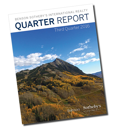 Crested Butte real estate 3rd quarter report